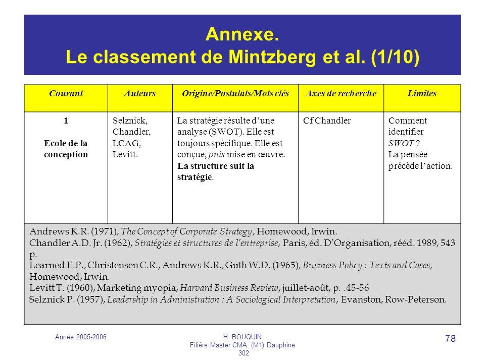 Annexe. Le classement de Mintzberg et al. (1/10)
