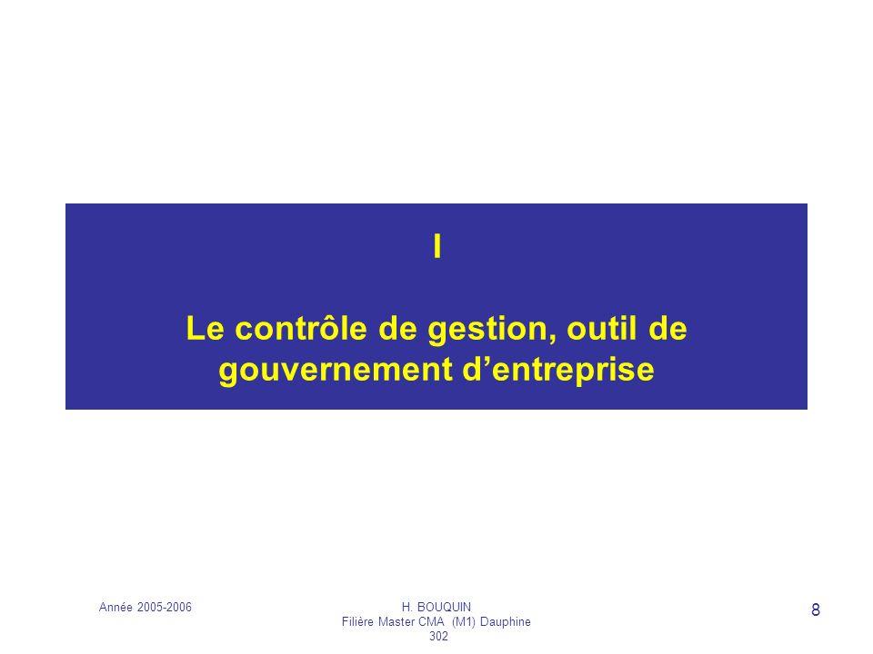 I Le contrôle de gestion, outil de gouvernement d'entreprise