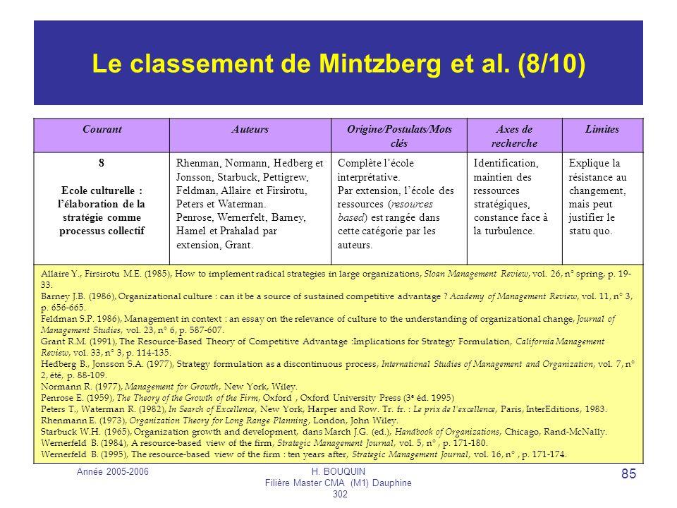 Le classement de Mintzberg et al. (8/10)