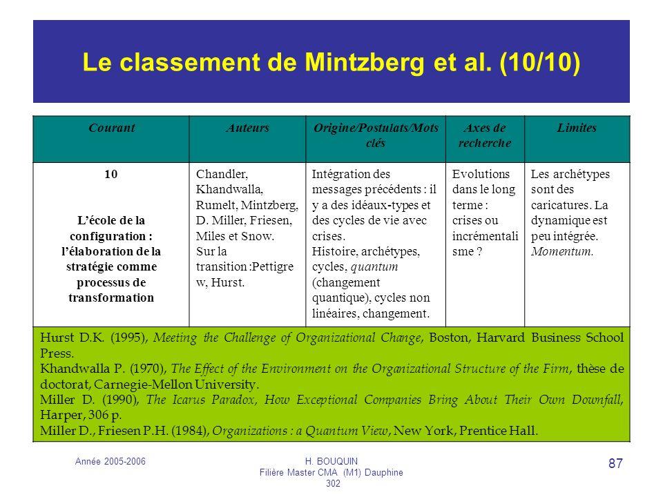 Le classement de Mintzberg et al. (10/10)