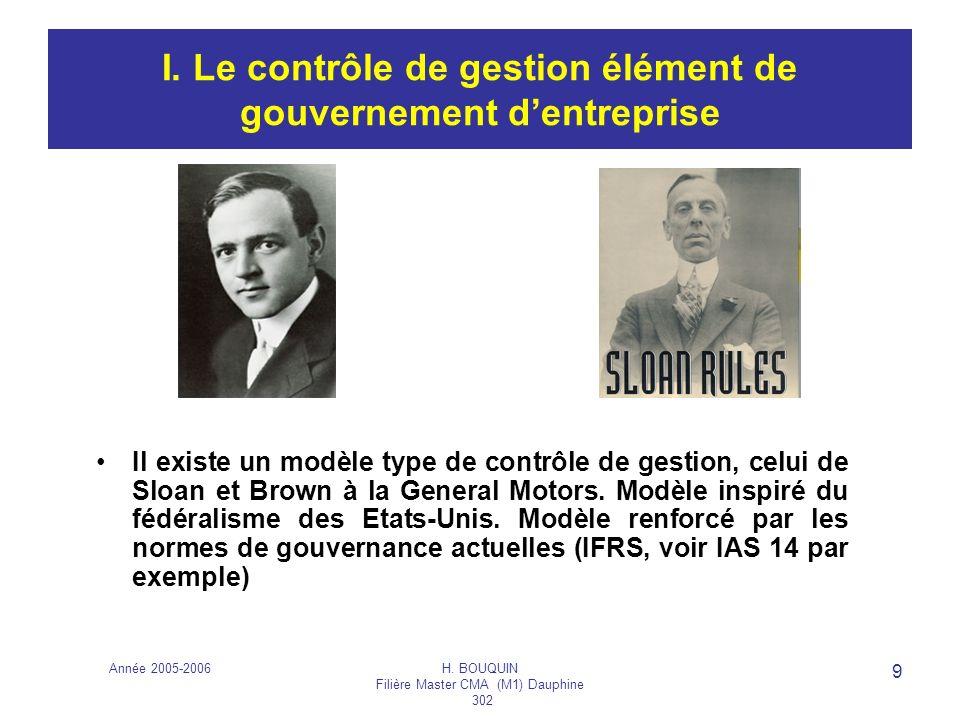 I. Le contrôle de gestion élément de gouvernement d'entreprise