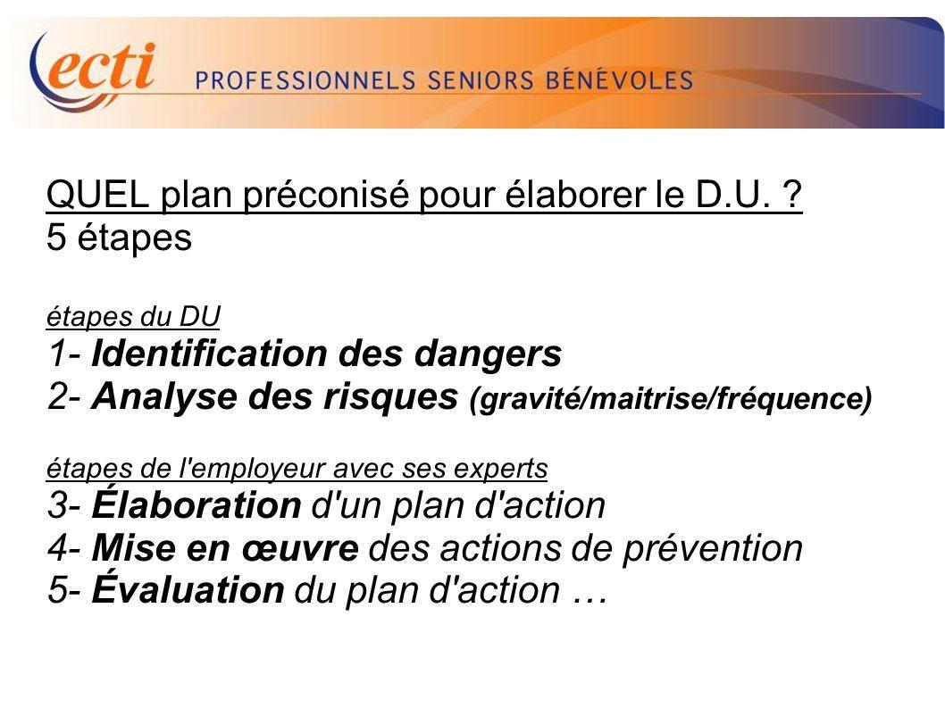 D.U. QUEL plan préconisé pour élaborer le D.U. 5 étapes