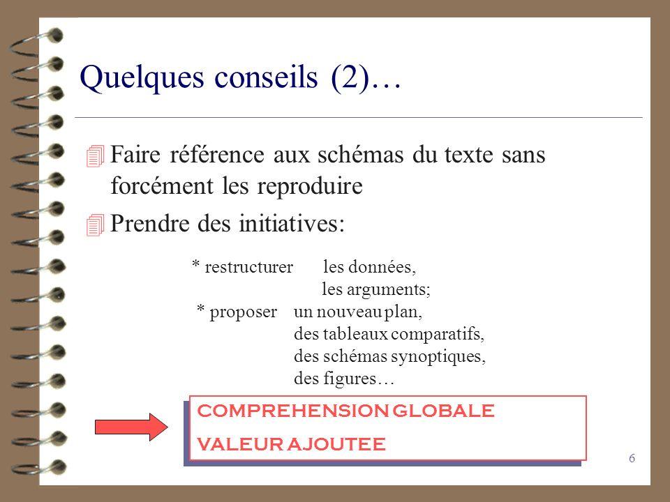 Quelques conseils (2)… Faire référence aux schémas du texte sans forcément les reproduire. Prendre des initiatives: