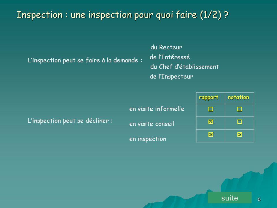 Inspection : une inspection pour quoi faire (1/2)