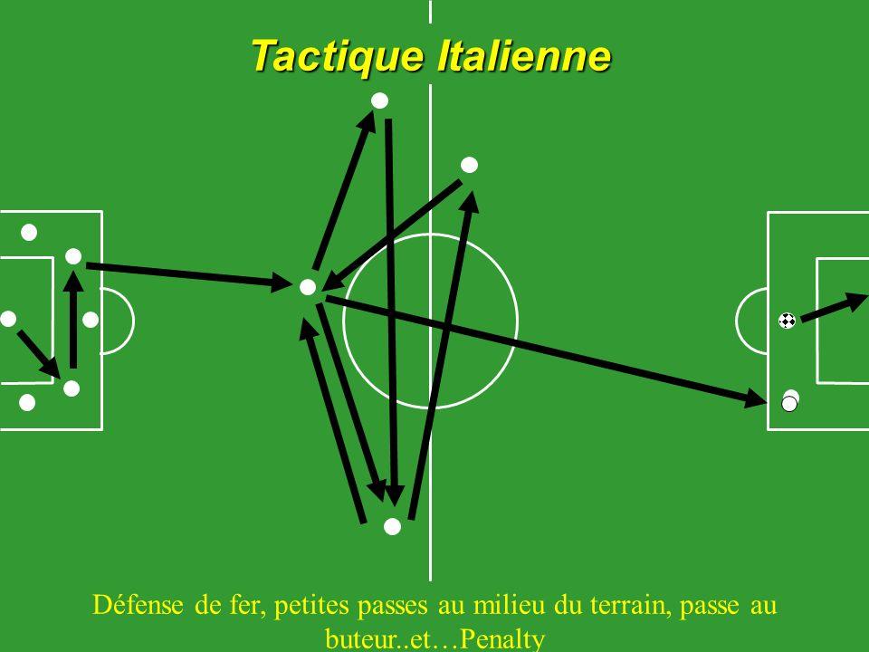 Tactique Italienne Défense de fer, petites passes au milieu du terrain, passe au buteur..et…Penalty