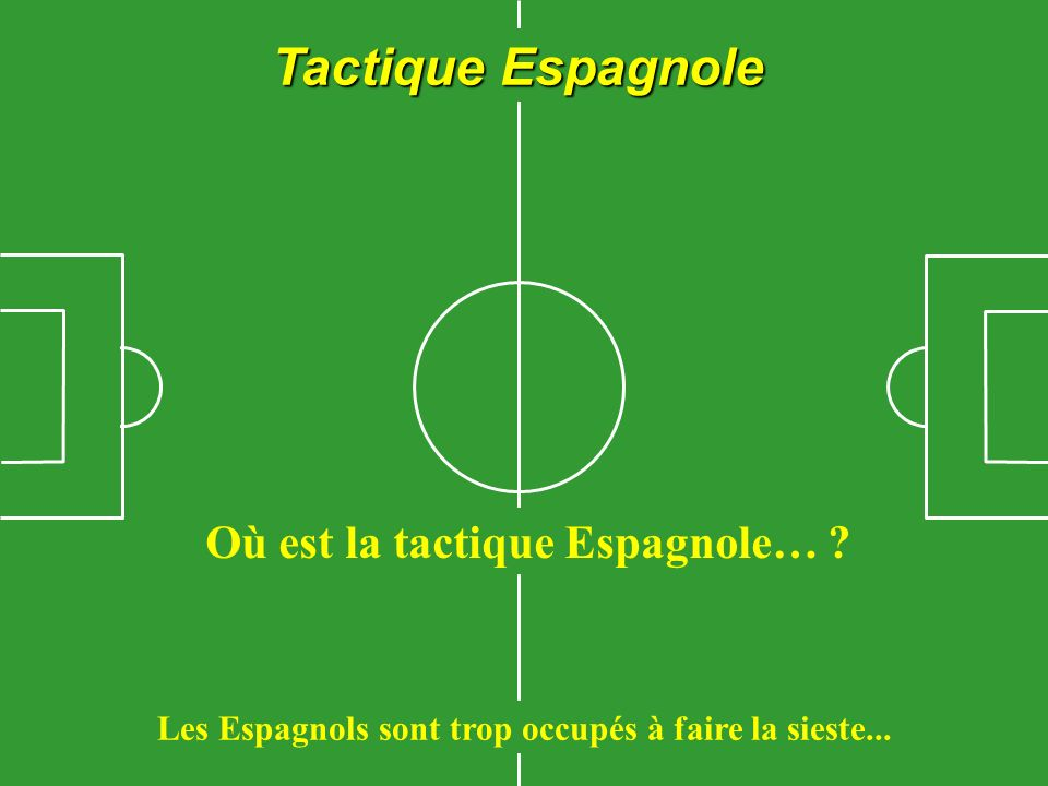 Tactique Espagnole Où est la tactique Espagnole…