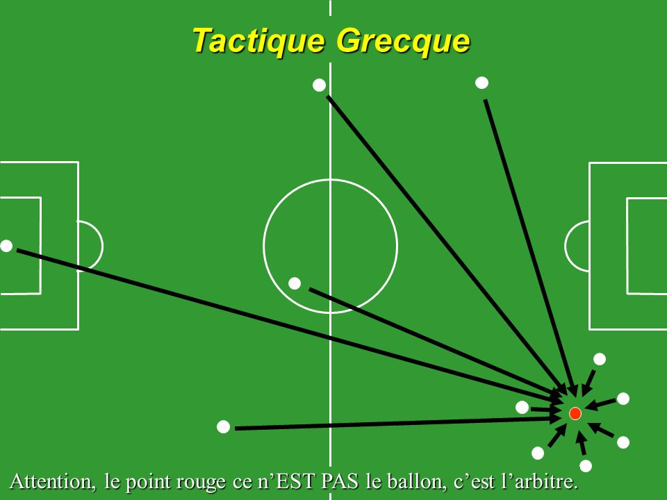 Attention, le point rouge ce n'EST PAS le ballon, c'est l'arbitre.