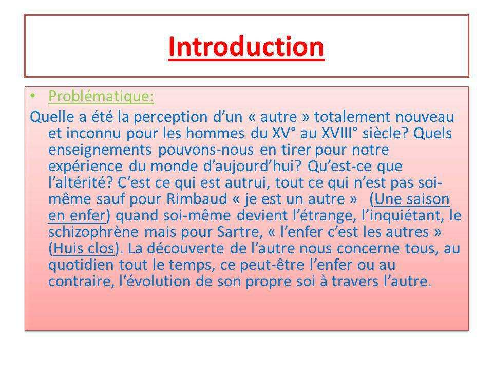 Introduction Problématique: