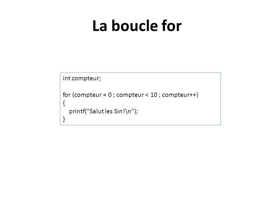 La boucle for int compteur;