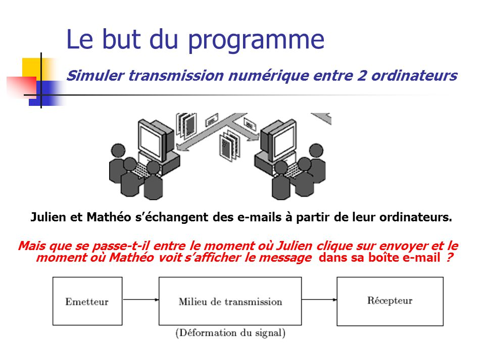 Le but du programme Simuler transmission numérique entre 2 ordinateurs