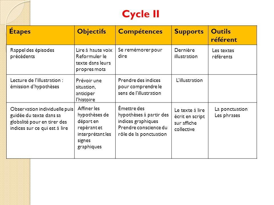 Cycle II Étapes Objectifs Compétences Supports Outils référent
