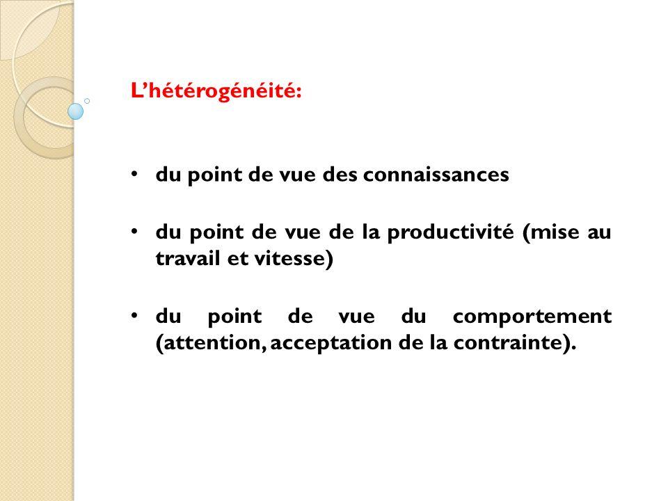 L'hétérogénéité:du point de vue des connaissances. du point de vue de la productivité (mise au travail et vitesse)
