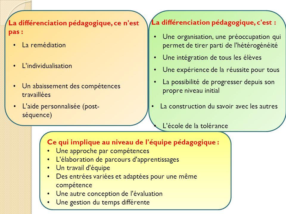 La différenciation pédagogique, ce n est pas :