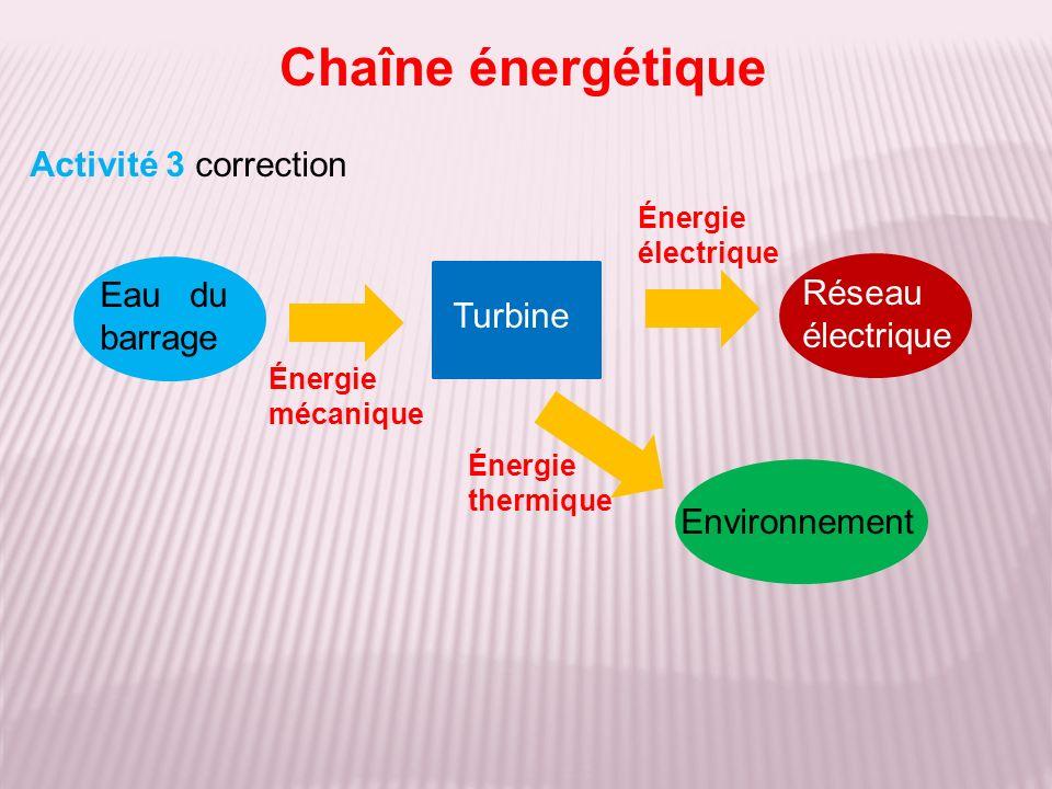 Chaîne énergétique Activité 3 correction Eau du barrage