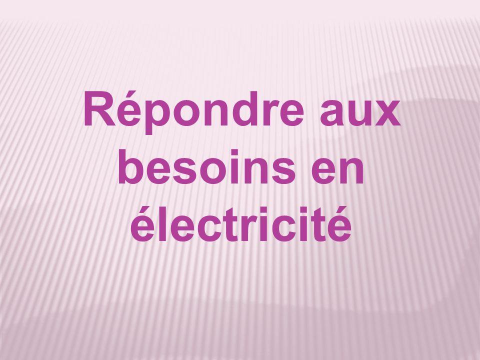 Répondre aux besoins en électricité