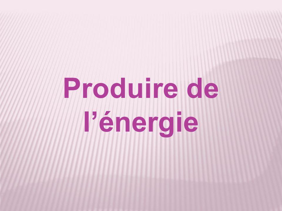 Produire de l'énergie