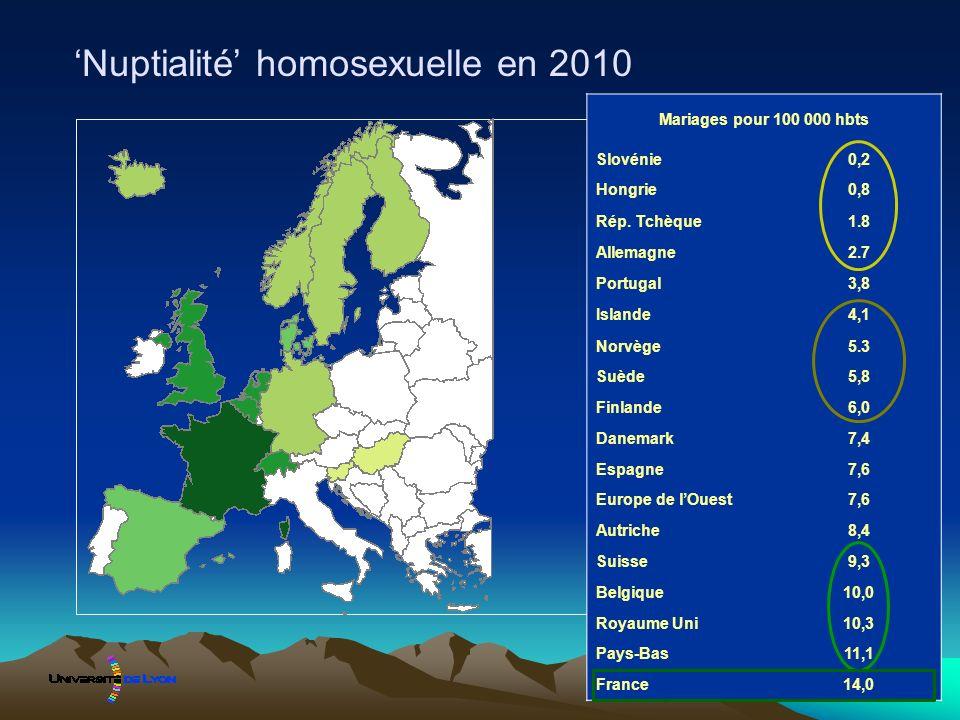 'Nuptialité' homosexuelle en 2010