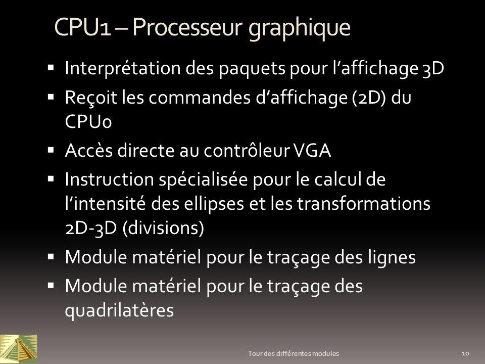 CPU1 – Processeur graphique