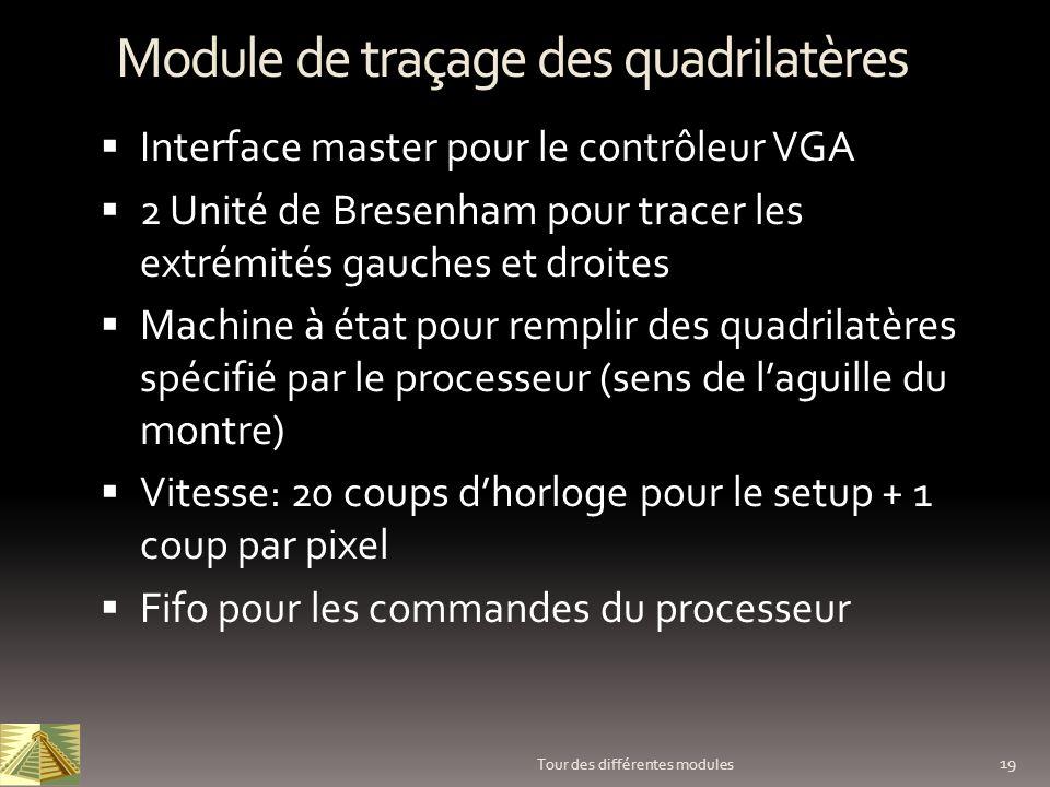 Module de traçage des quadrilatères