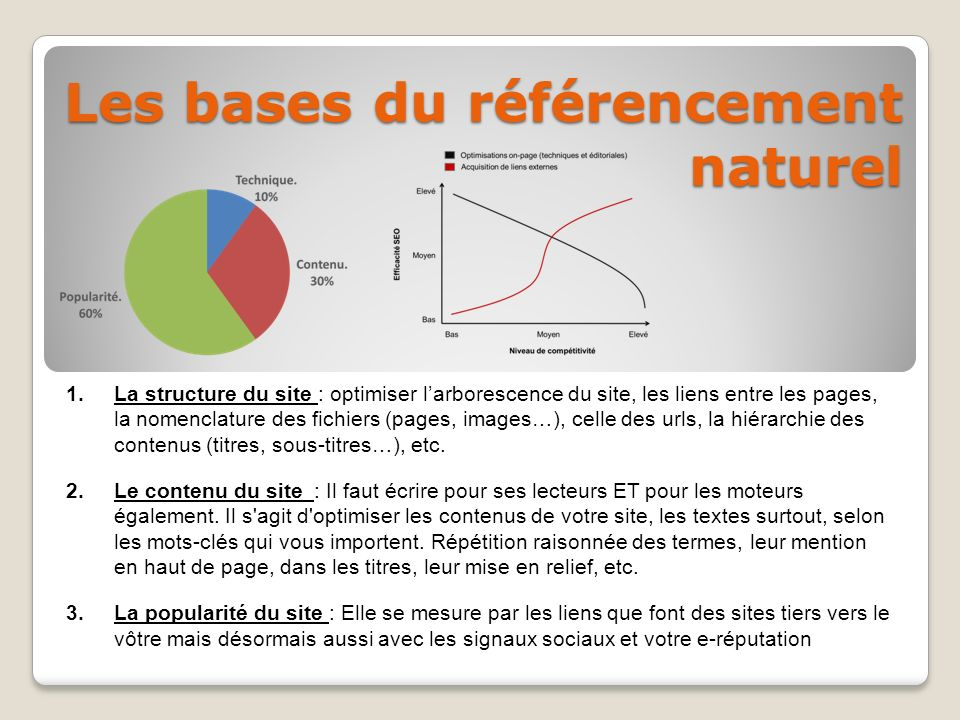 Les bases du référencement naturel