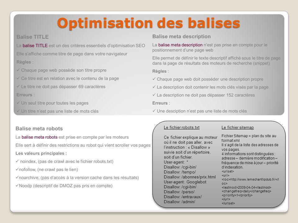 Optimisation des balises