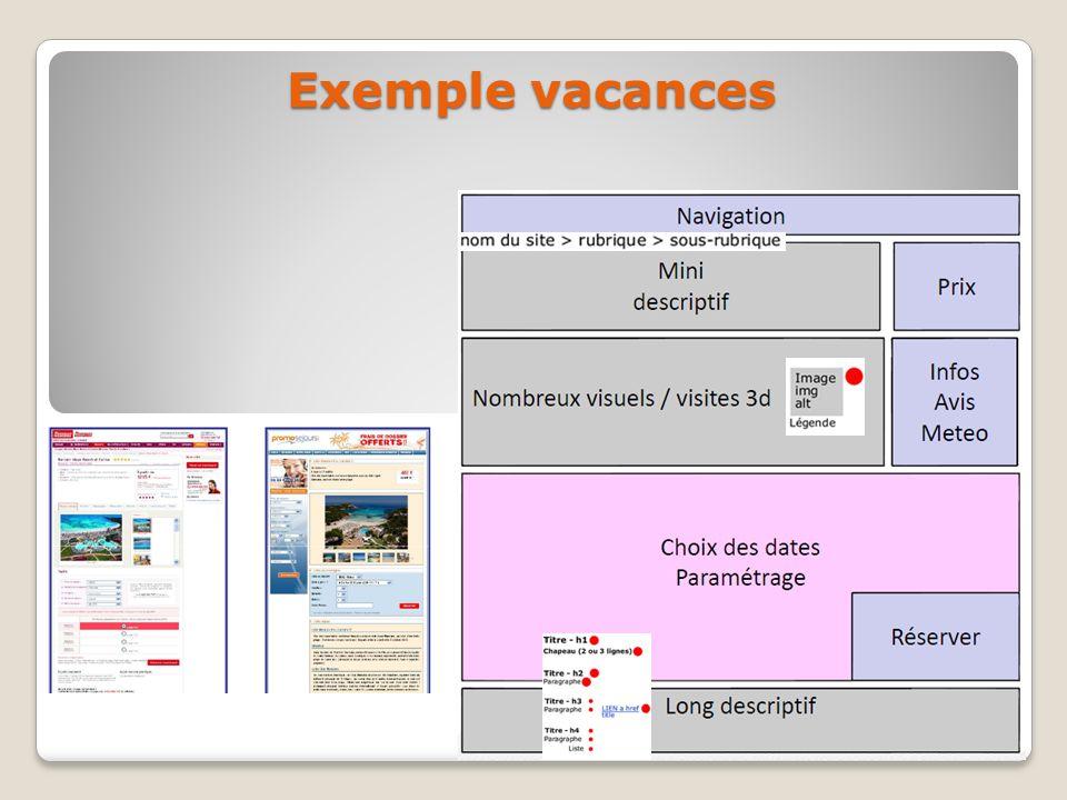 Exemple vacances