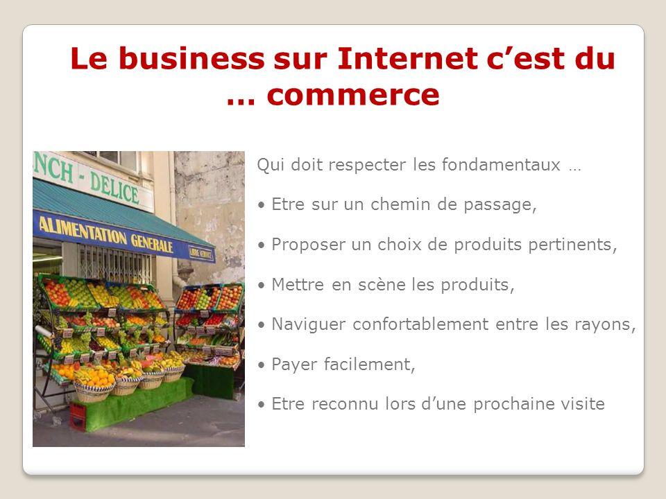 Le business sur Internet c'est du … commerce