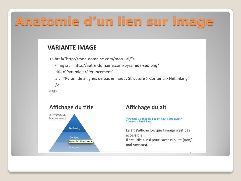 Anatomie d'un lien sur image