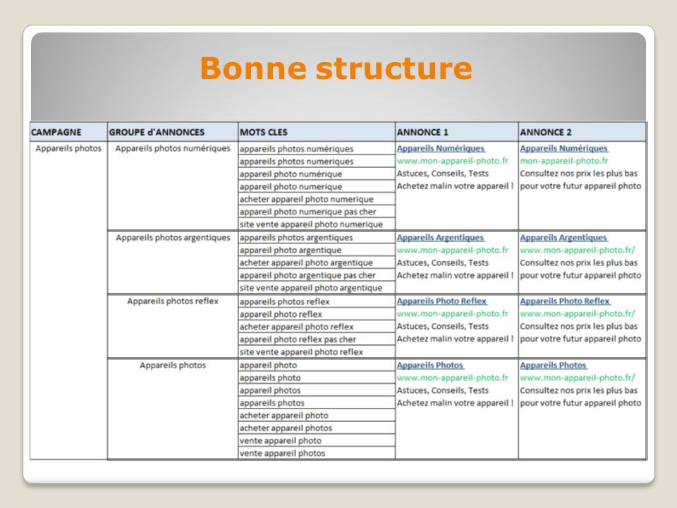 Bonne structure