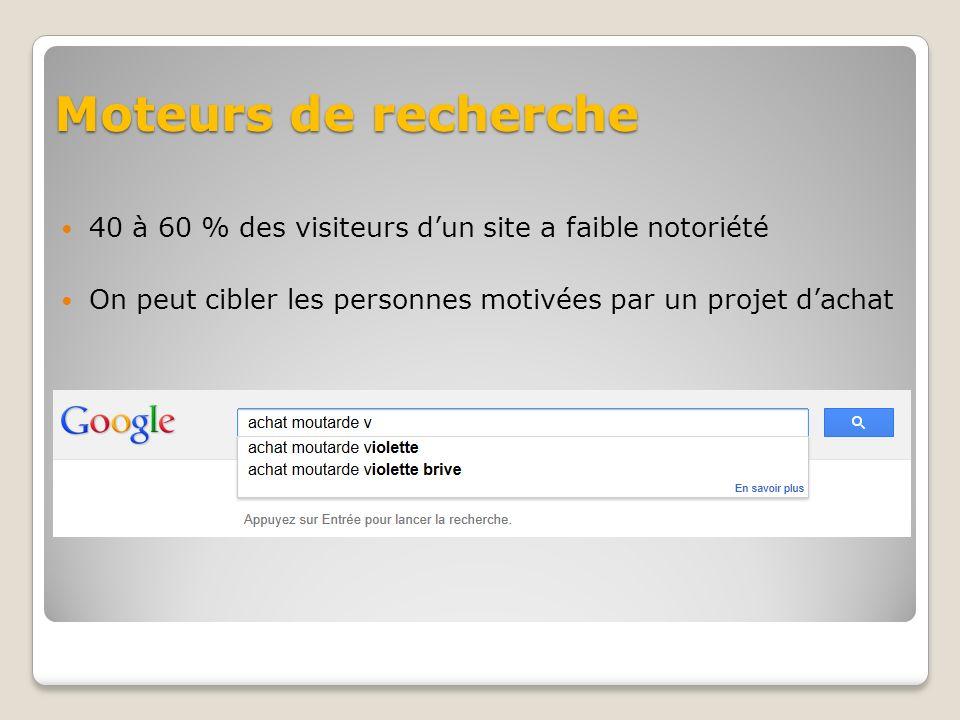 Moteurs de recherche 40 à 60 % des visiteurs d'un site a faible notoriété.