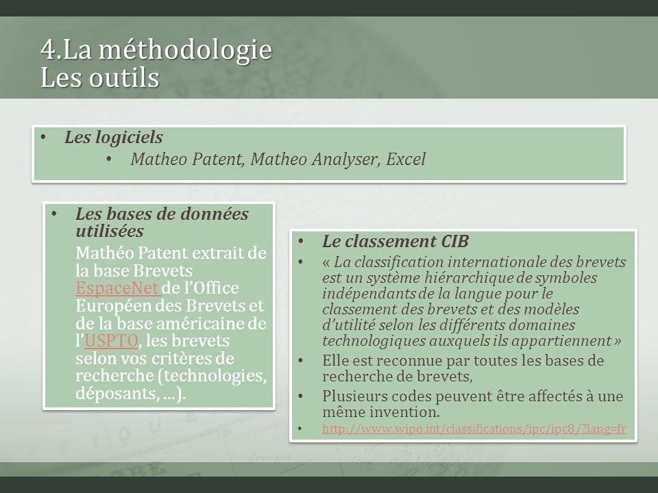 4.La méthodologie Les outils Les logiciels