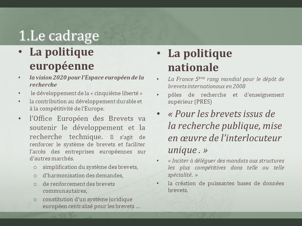 1.Le cadrage La politique européenne La politique nationale