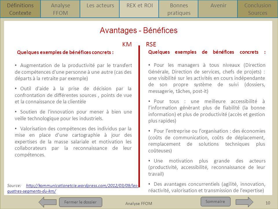 Avantages - Bénéfices f KM RSE Définitions Contexte Analyse FFOM