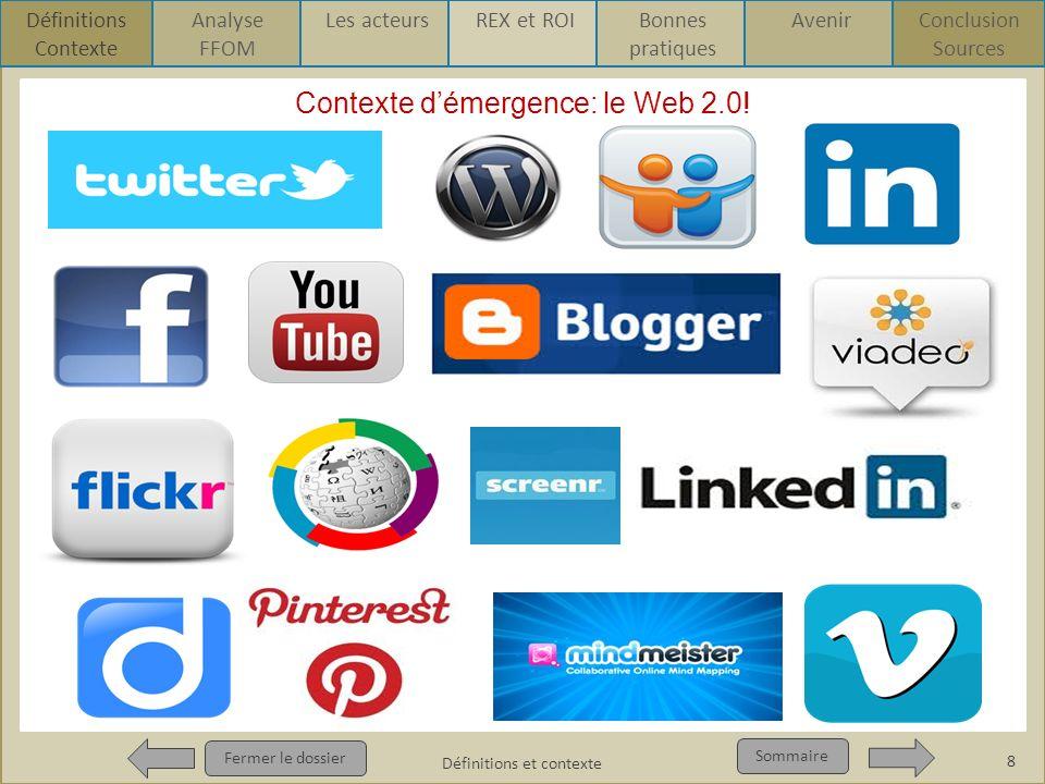 Contexte d'émergence : le Web 2.0