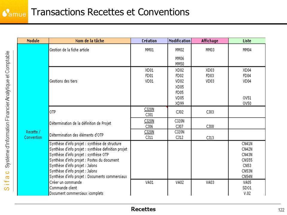 Transactions Recettes et Conventions