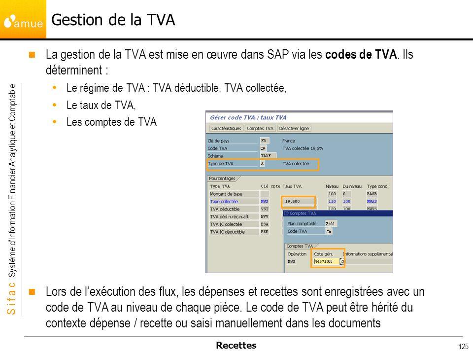 Gestion de la TVA La gestion de la TVA est mise en œuvre dans SAP via les codes de TVA. Ils déterminent :