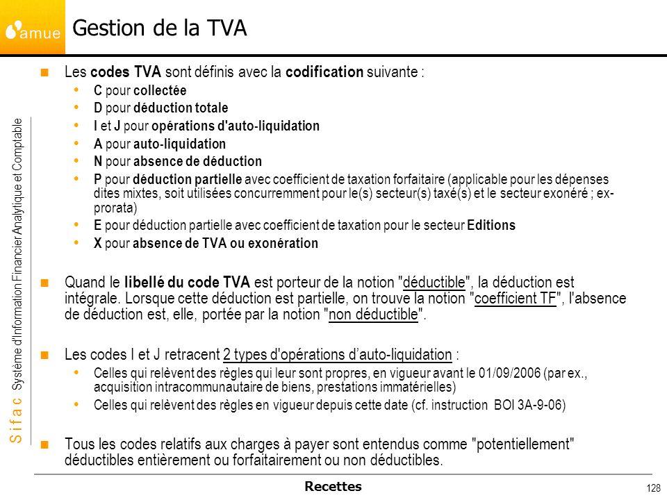 Gestion de la TVA Les codes TVA sont définis avec la codification suivante : C pour collectée. D pour déduction totale.