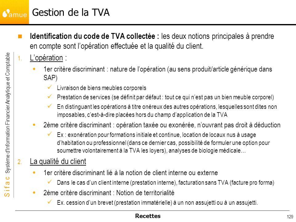 Gestion de la TVA