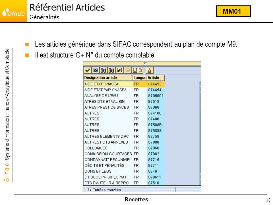 Référentiel Articles Généralités