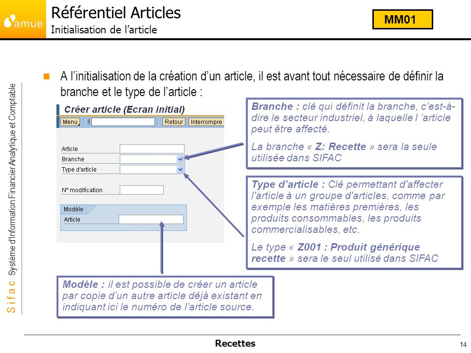 Référentiel Articles Initialisation de l'article