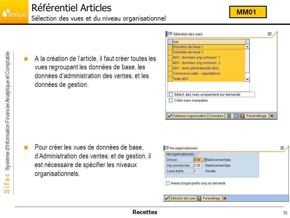 Référentiel Articles Sélection des vues et du niveau organisationnel