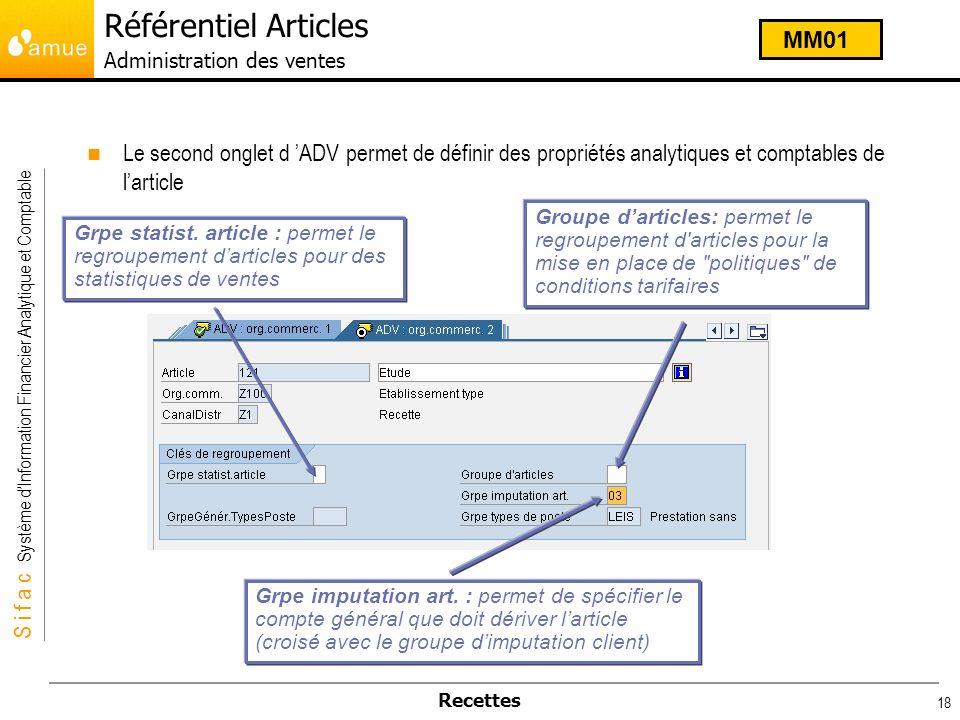 Référentiel Articles Administration des ventes