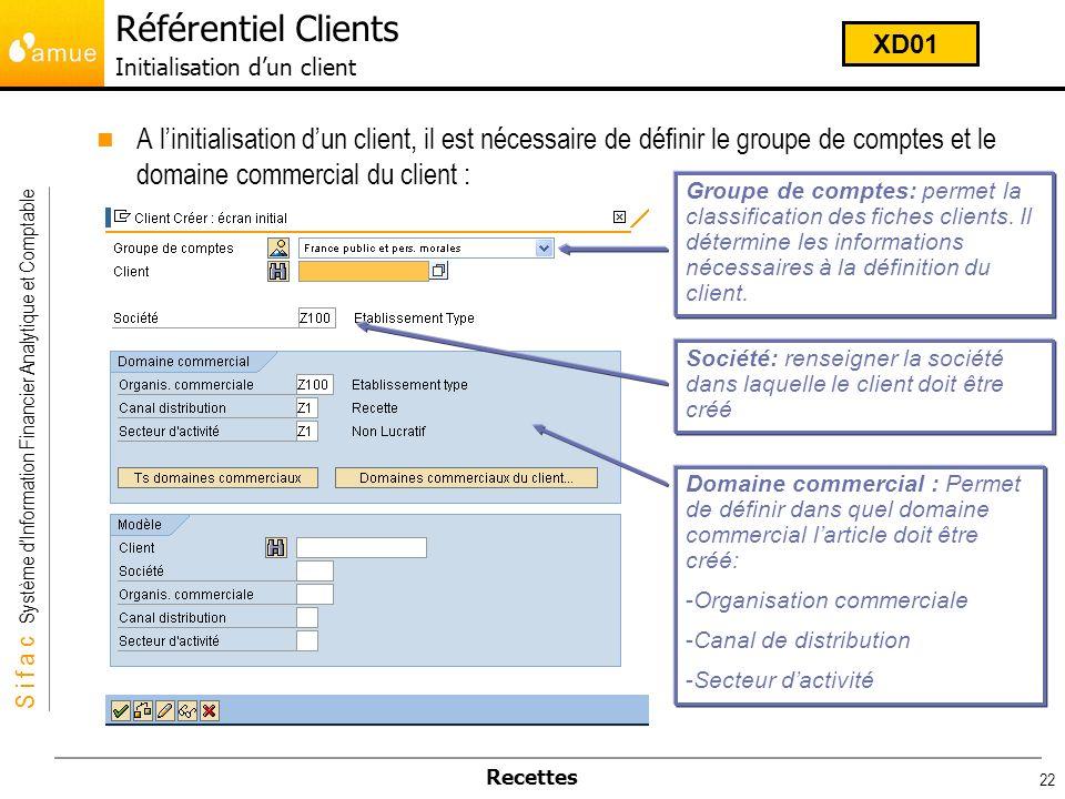 Référentiel Clients Initialisation d'un client