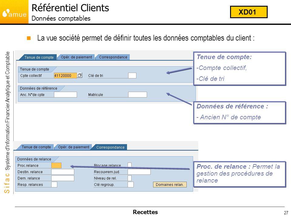 Référentiel Clients Données comptables