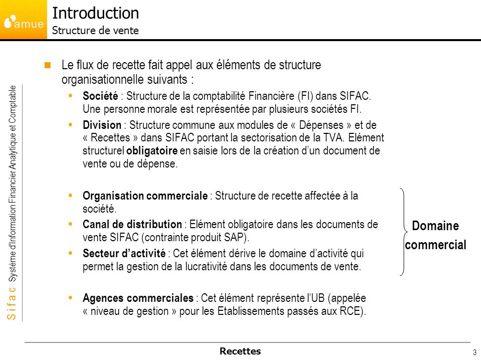 Introduction Structure de vente