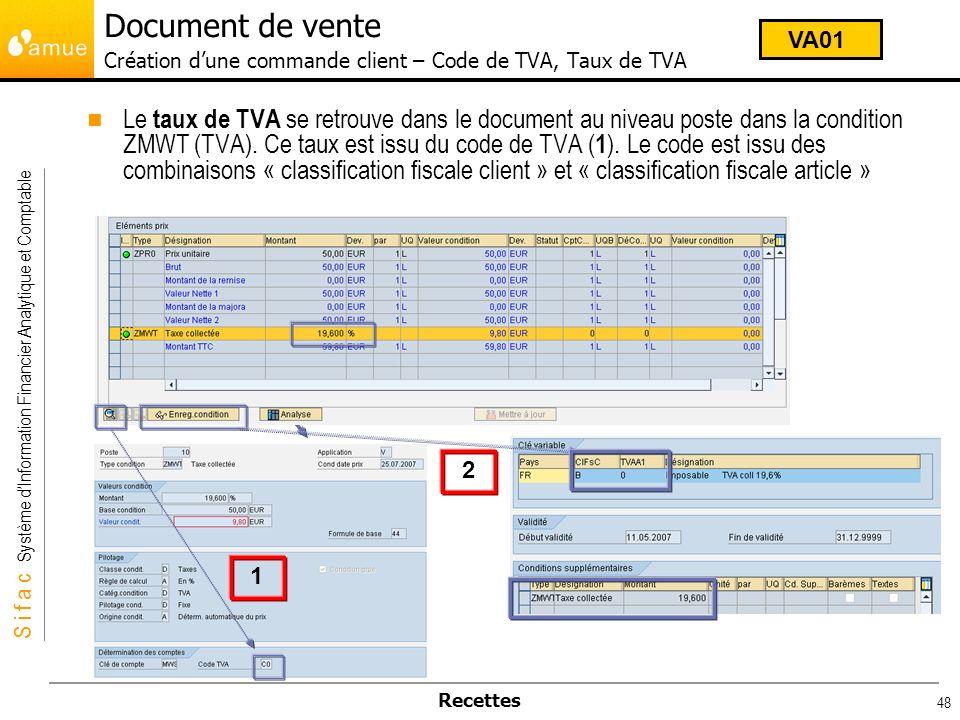 Document de vente Création d'une commande client – Code de TVA, Taux de TVA