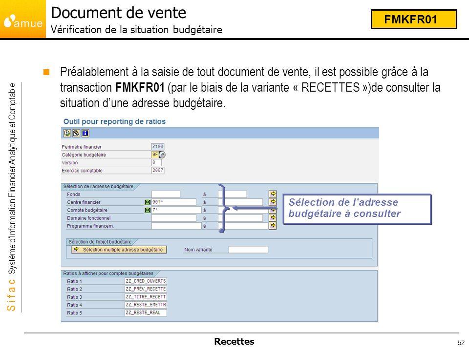 Document de vente Vérification de la situation budgétaire