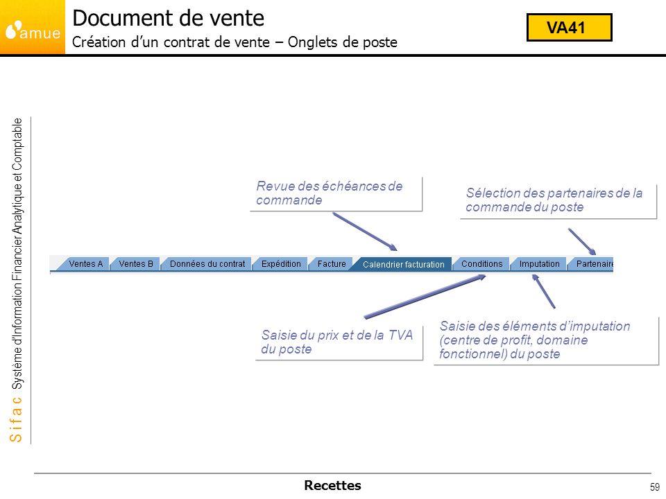Document de vente Création d'un contrat de vente – Onglets de poste