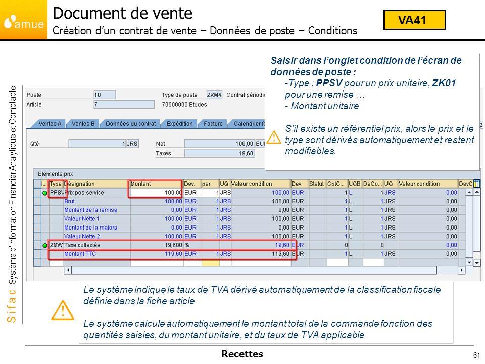 Document de vente Création d'un contrat de vente – Données de poste – Conditions