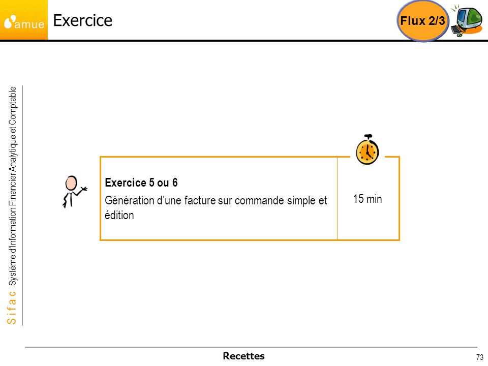 Exercice Flux 2/3 Exercice 5 ou 6
